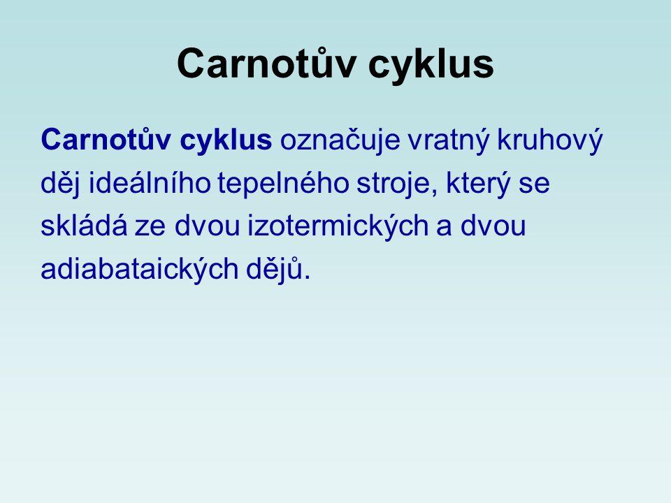 Carnotův cyklus Carnotův cyklus označuje vratný kruhový