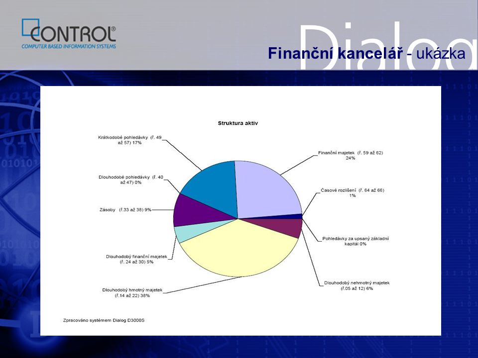 Finanční kancelář - ukázka