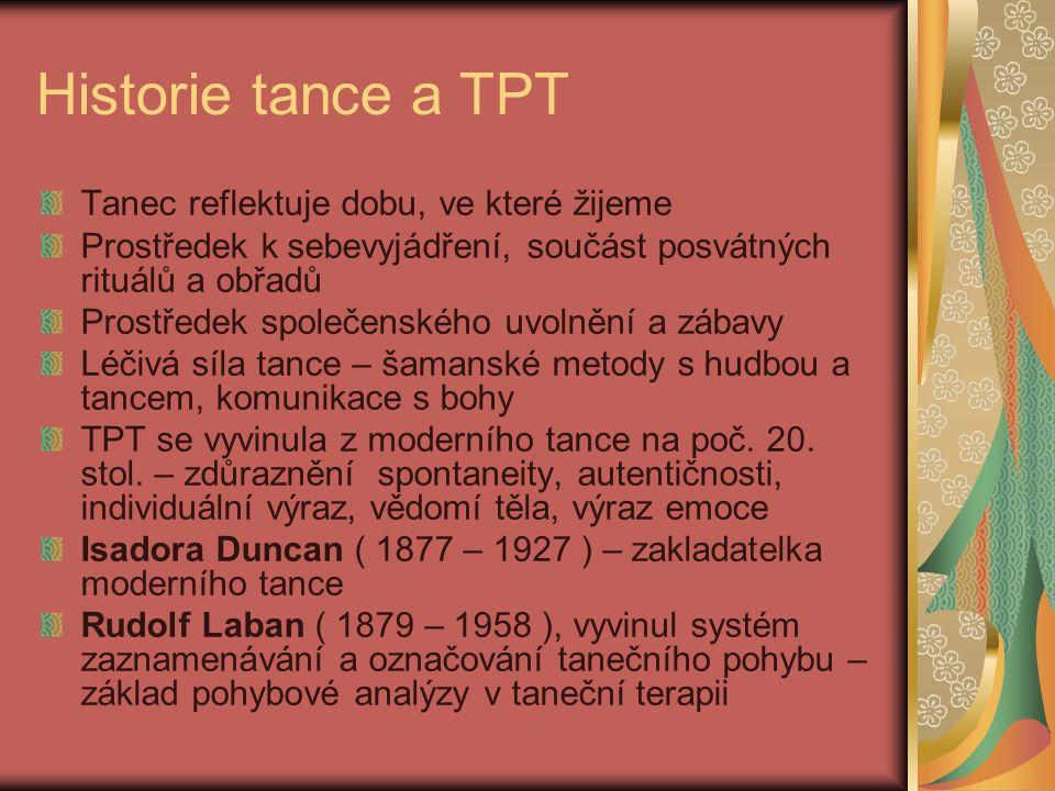 Historie tance a TPT Tanec reflektuje dobu, ve které žijeme