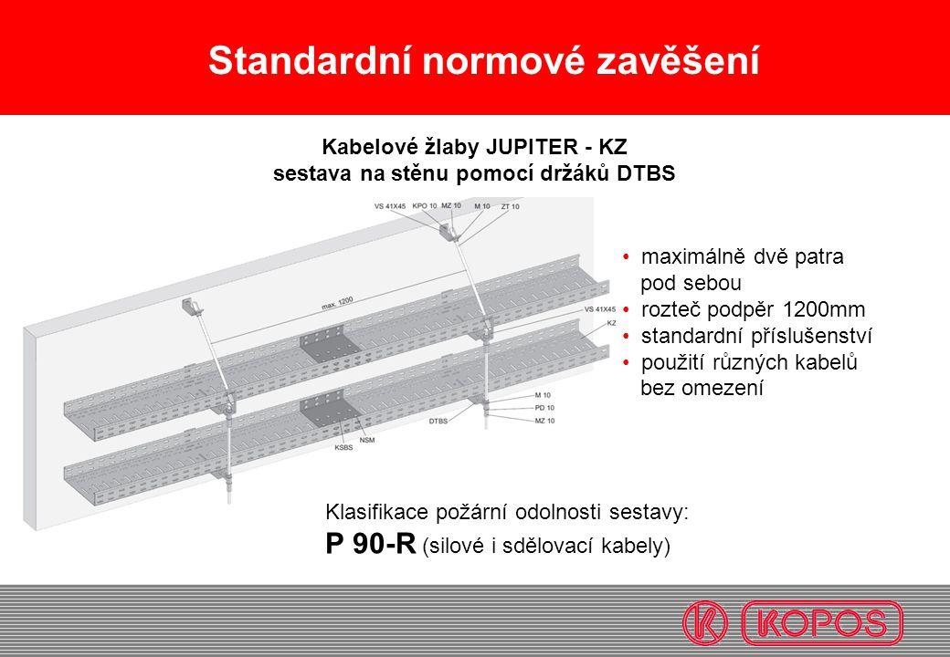 Kabelové žlaby JUPITER - KZ sestava na stěnu pomocí držáků DTBS