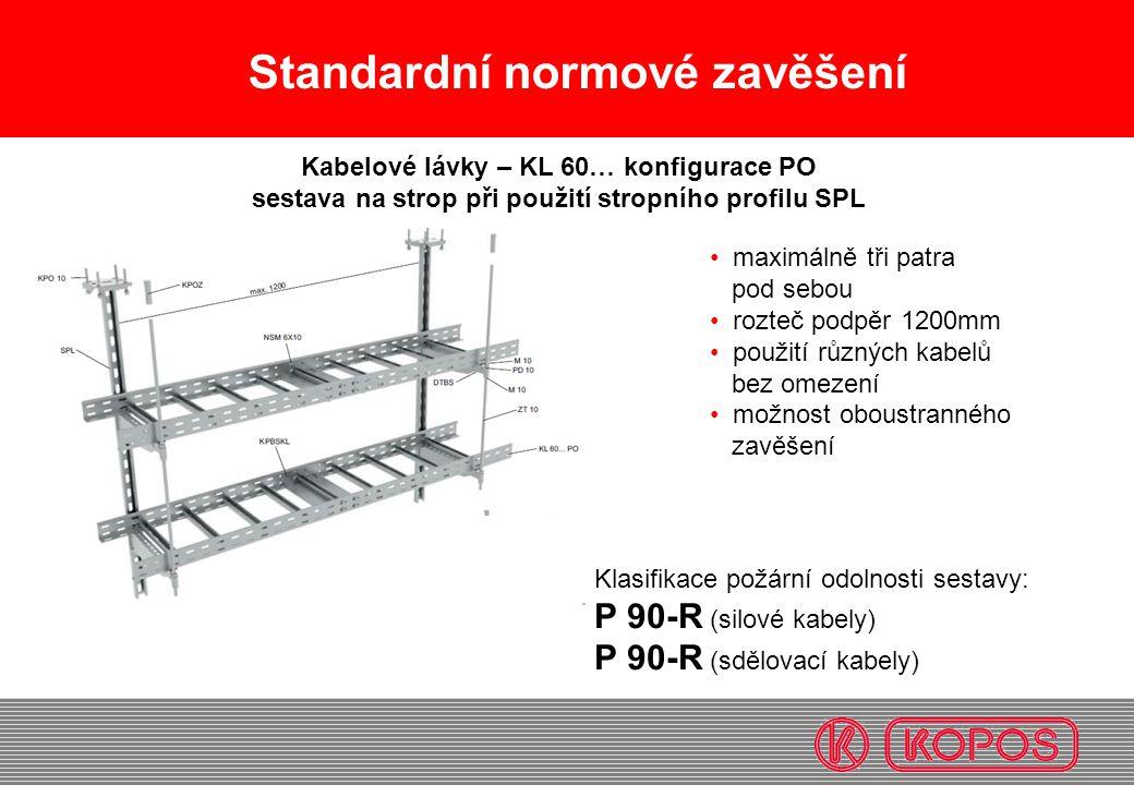 Standardní normové zavěšení