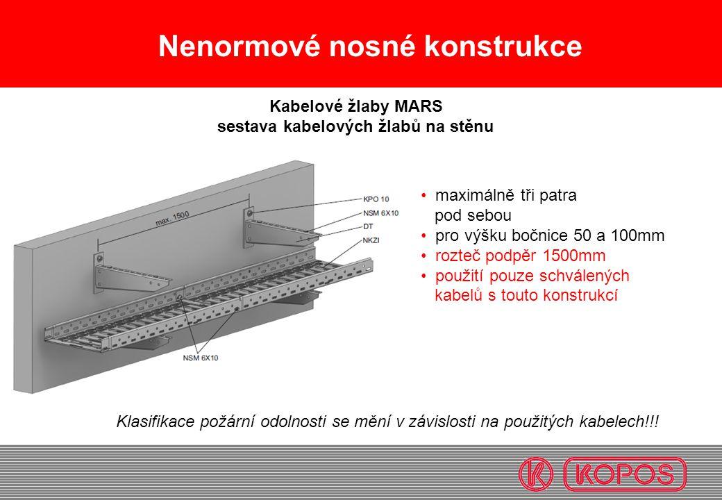 sestava kabelových žlabů na stěnu