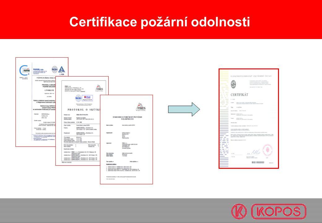 Certifikace požární odolnosti