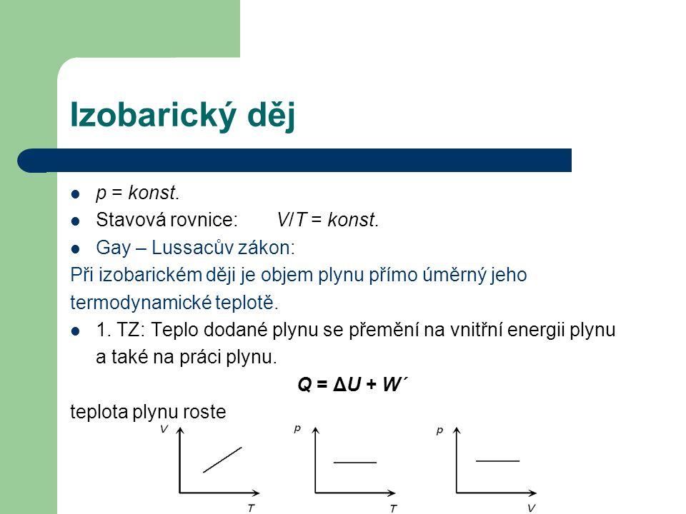 Izobarický děj p = konst. Stavová rovnice: V/T = konst.