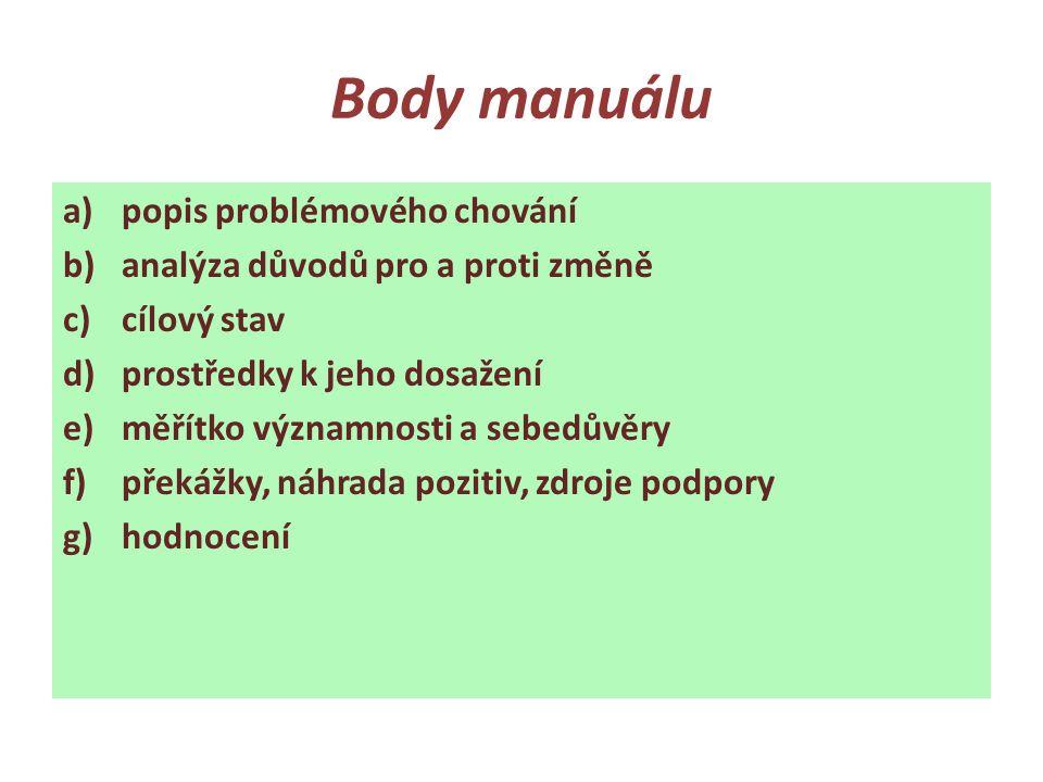 Body manuálu popis problémového chování