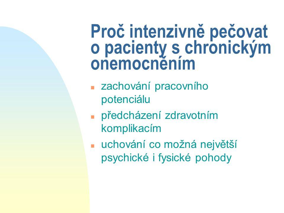 Proč intenzivně pečovat o pacienty s chronickým onemocněním