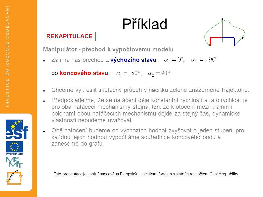 Příklad REKAPITULACE Manipulátor - přechod k výpočtovému modelu