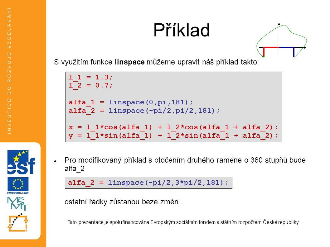 Příklad S využitím funkce linspace můžeme upravit náš příklad takto: