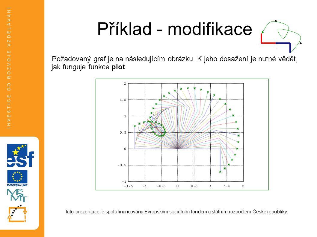 Příklad - modifikace Požadovaný graf je na následujícím obrázku. K jeho dosažení je nutné vědět, jak funguje funkce plot.