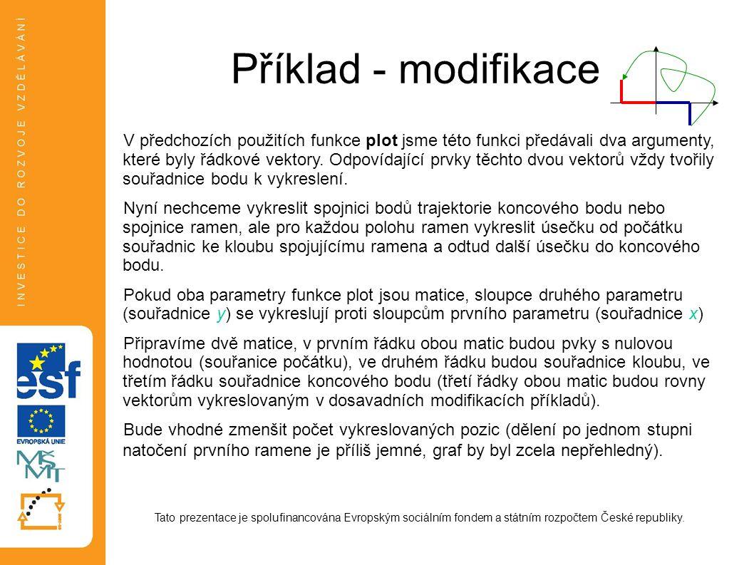 Příklad - modifikace