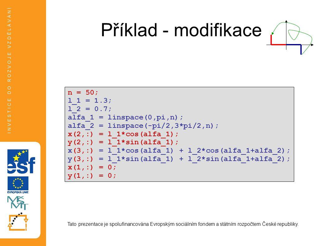 Příklad - modifikace n = 50; l_1 = 1.3; l_2 = 0.7;