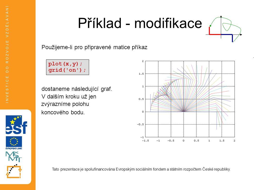 Příklad - modifikace Použijeme-li pro připravené matice příkaz