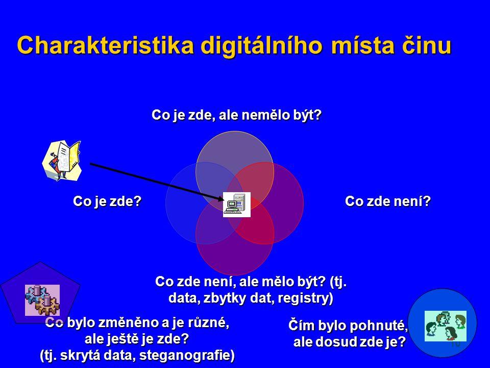 Charakteristika digitálního místa činu