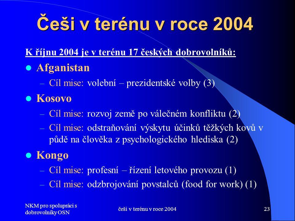 Češi v terénu v roce 2004 Afganistan Kosovo Kongo