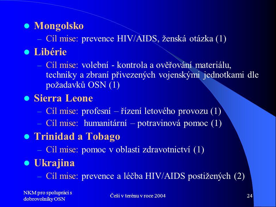 Mongolsko Libérie Sierra Leone Trinidad a Tobago Ukrajina