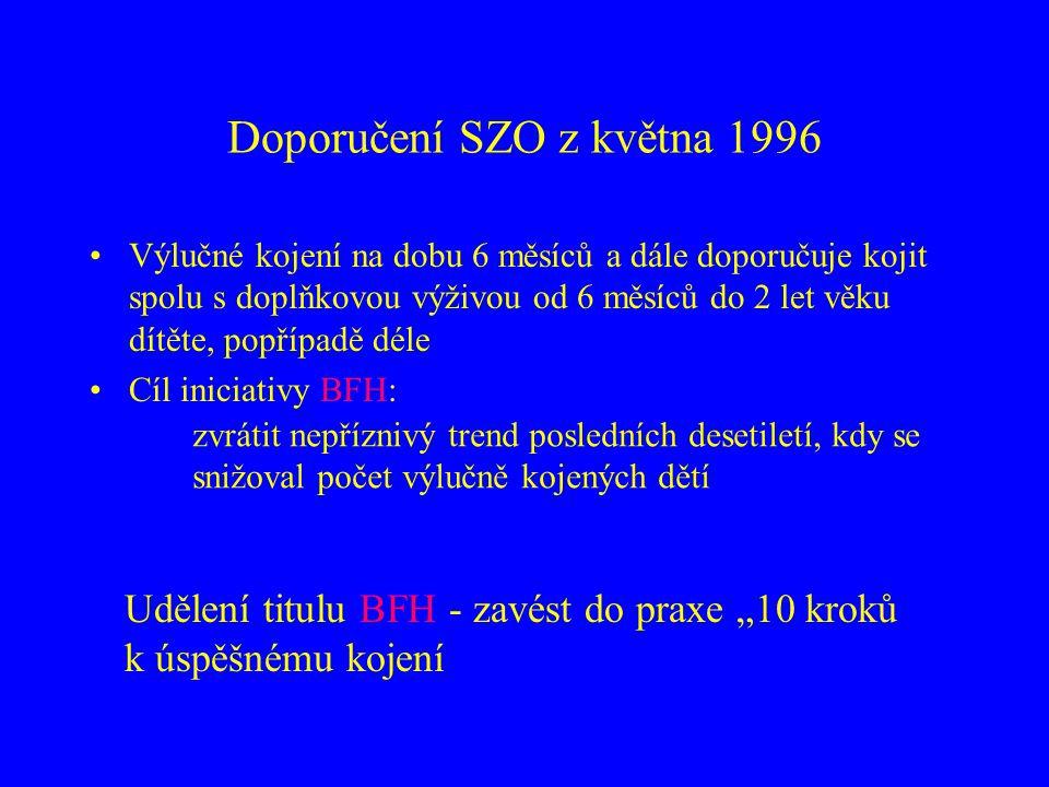 Doporučení SZO z května 1996