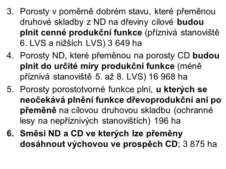 Porosty v poměrně dobrém stavu, které přeměnou druhové skladby z ND na dřeviny cílové budou plnit cenné produkční funkce (příznivá stanoviště 6. LVS a nižších LVS) 3 649 ha