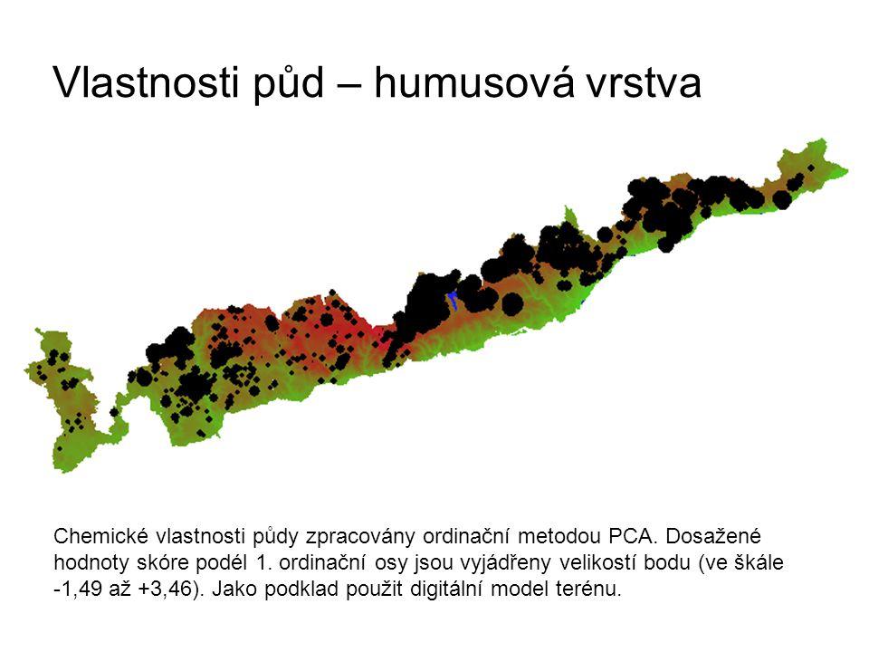 Vlastnosti půd – humusová vrstva