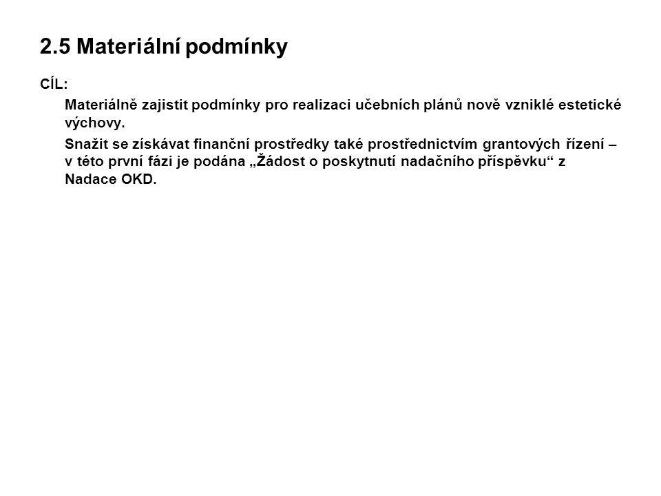 2.5 Materiální podmínky CÍL: