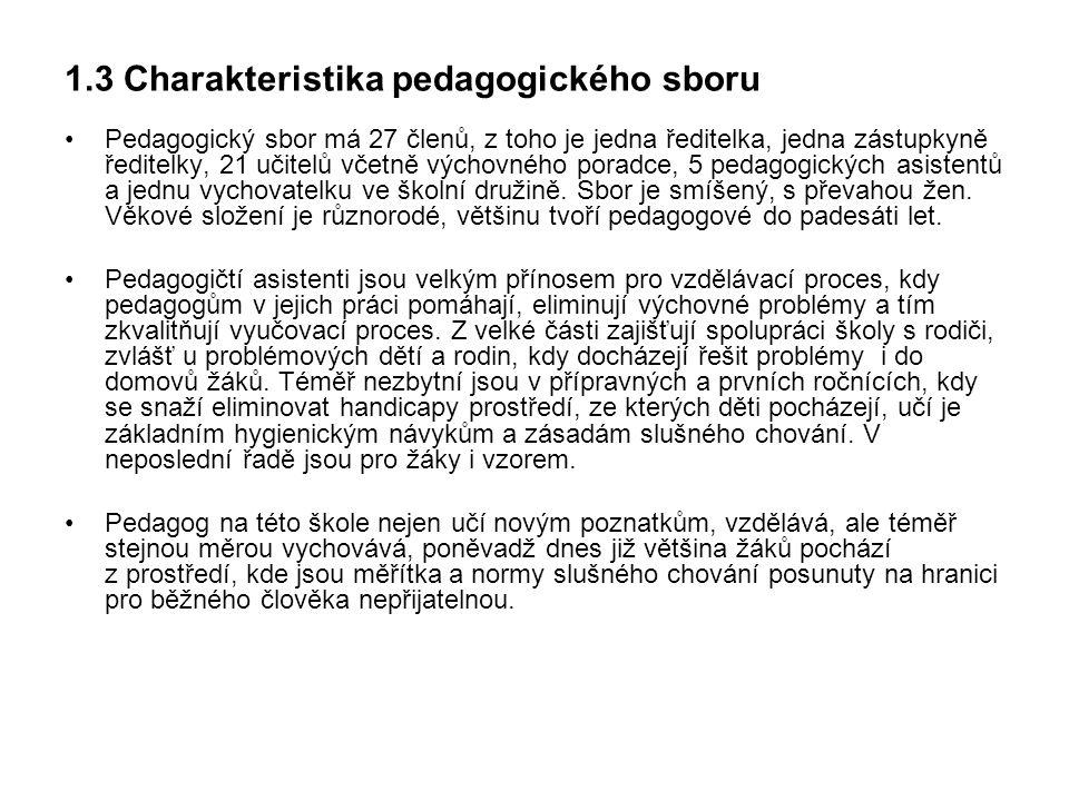1.3 Charakteristika pedagogického sboru