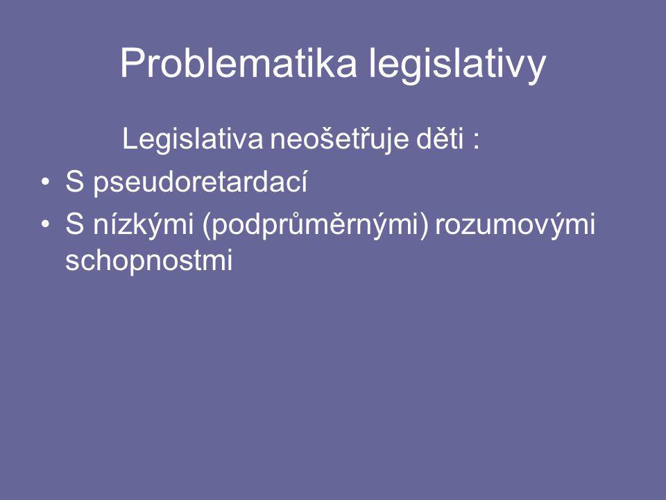 Problematika legislativy