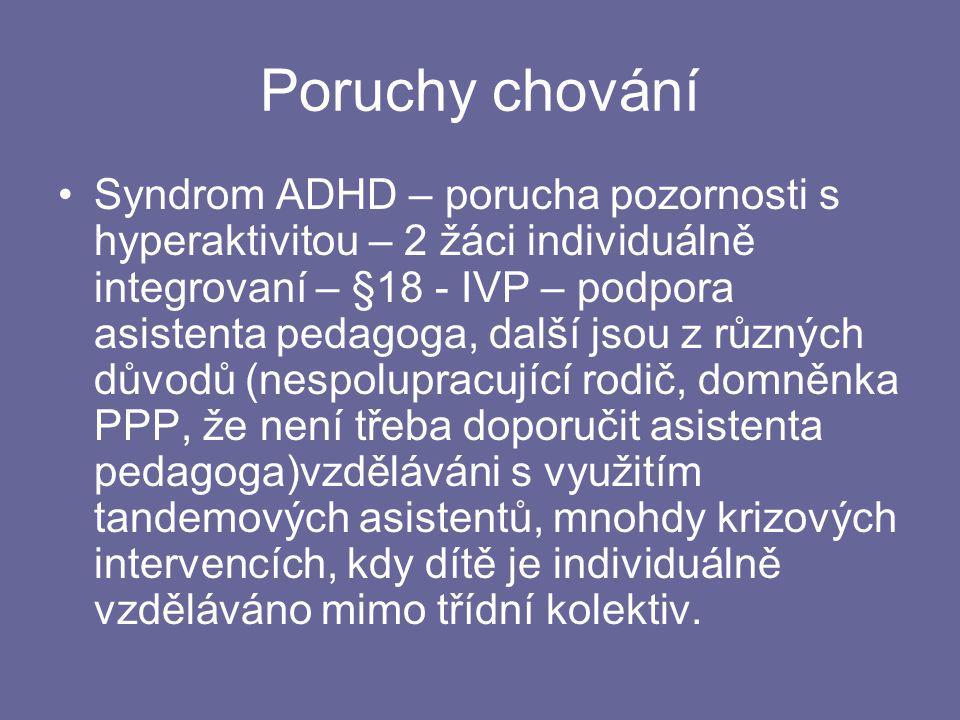 Poruchy chování