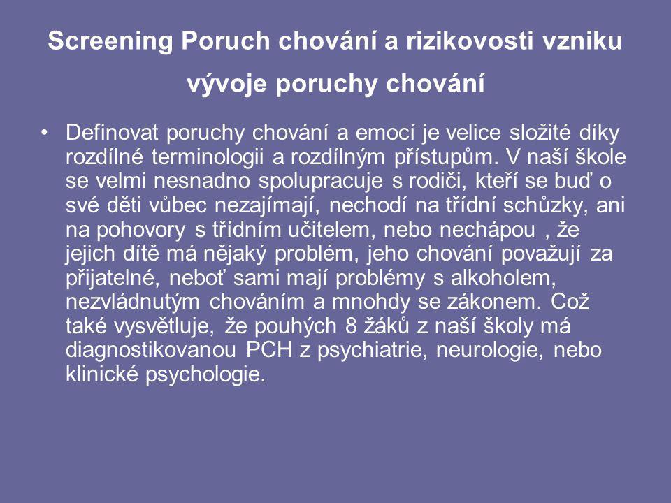 Screening Poruch chování a rizikovosti vzniku vývoje poruchy chování