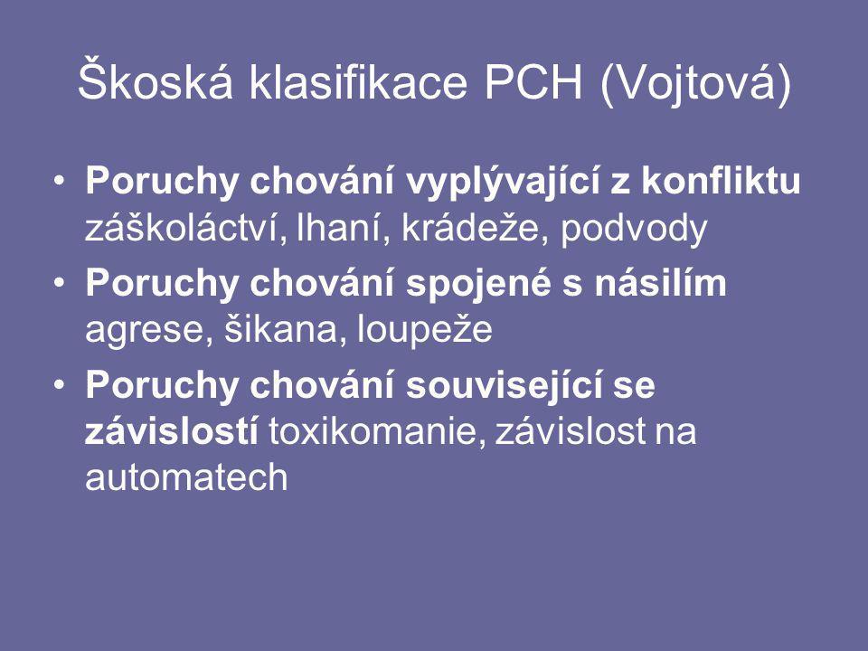 Škoská klasifikace PCH (Vojtová)