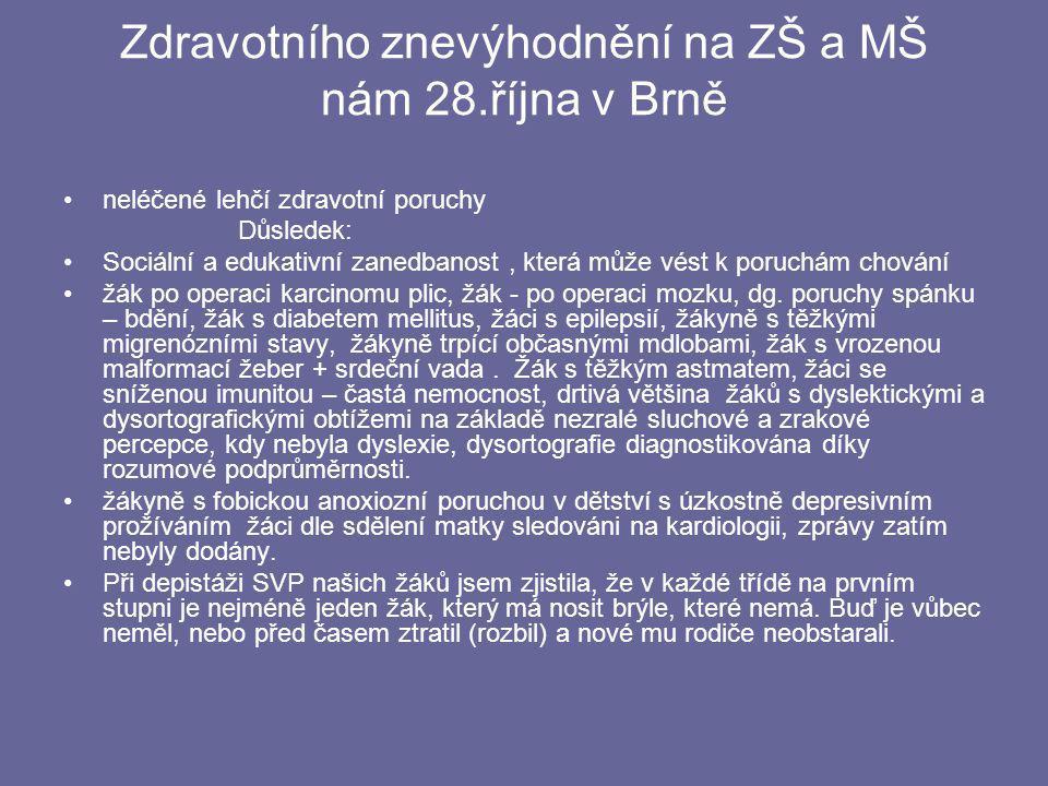 Zdravotního znevýhodnění na ZŠ a MŠ nám 28.října v Brně