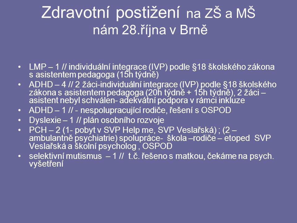 Zdravotní postižení na ZŠ a MŠ nám 28.října v Brně