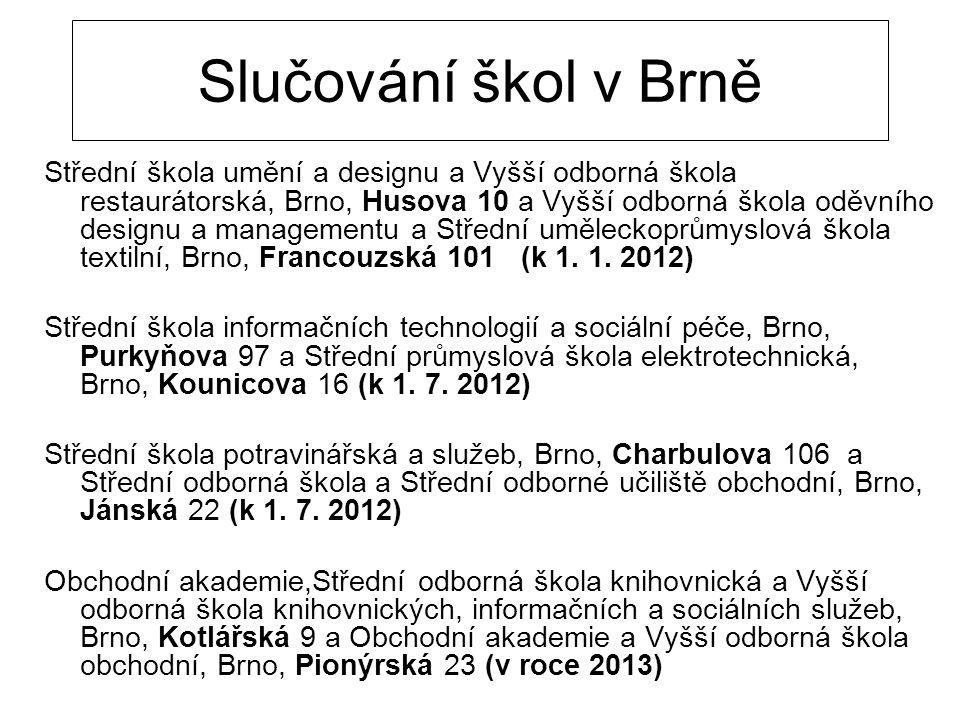 Slučování škol v Brně