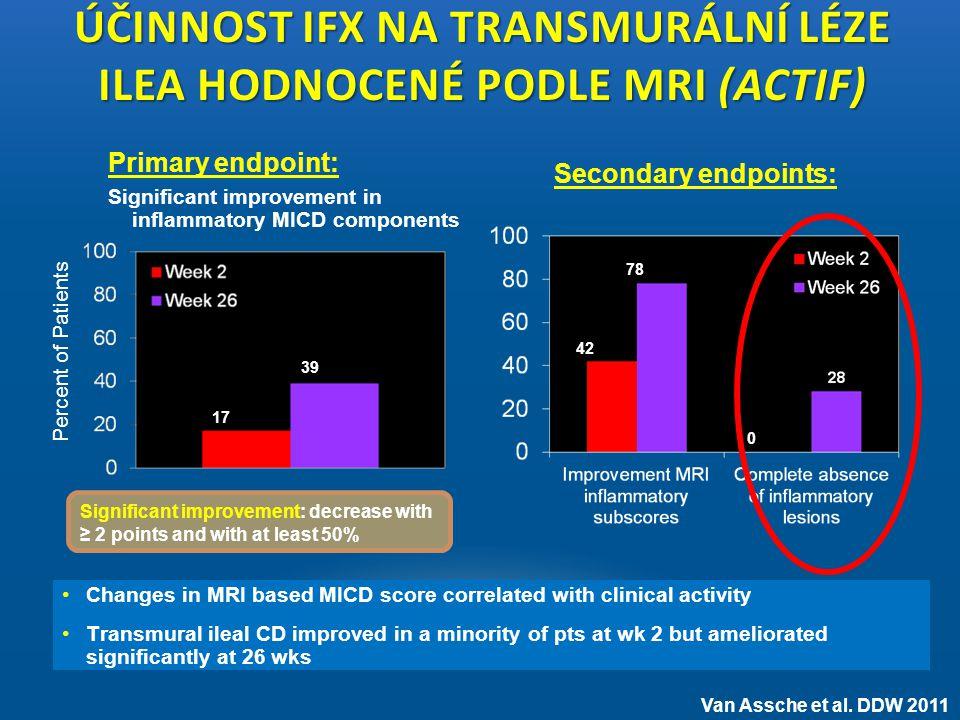 Účinnost IFX na transmurální léze Ilea hodnocené podle MRI (ACTIF)
