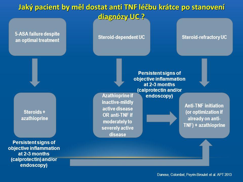 Jaký pacient by měl dostat anti TNF léčbu krátce po stanovení diagnózy UC