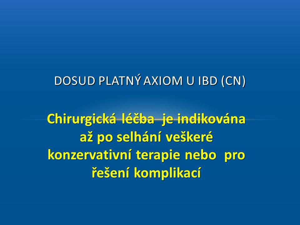 DOSUD PLATNÝ AXIOM U IBD (CN)