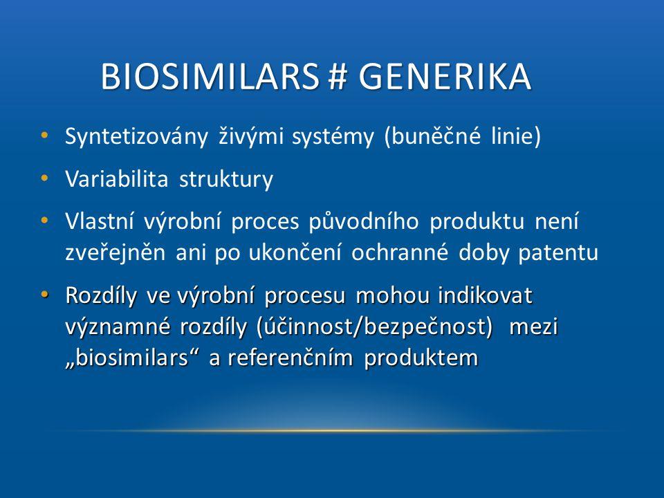 Biosimilars # Generika