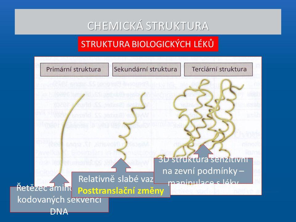 Chemická struktura STRUKTURA BIOLOGICKÝCH LÉKŮ