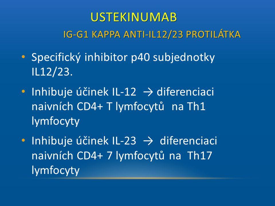 USTEKINUMAB Ig-G1 kappa Anti-IL12/23 protilátka