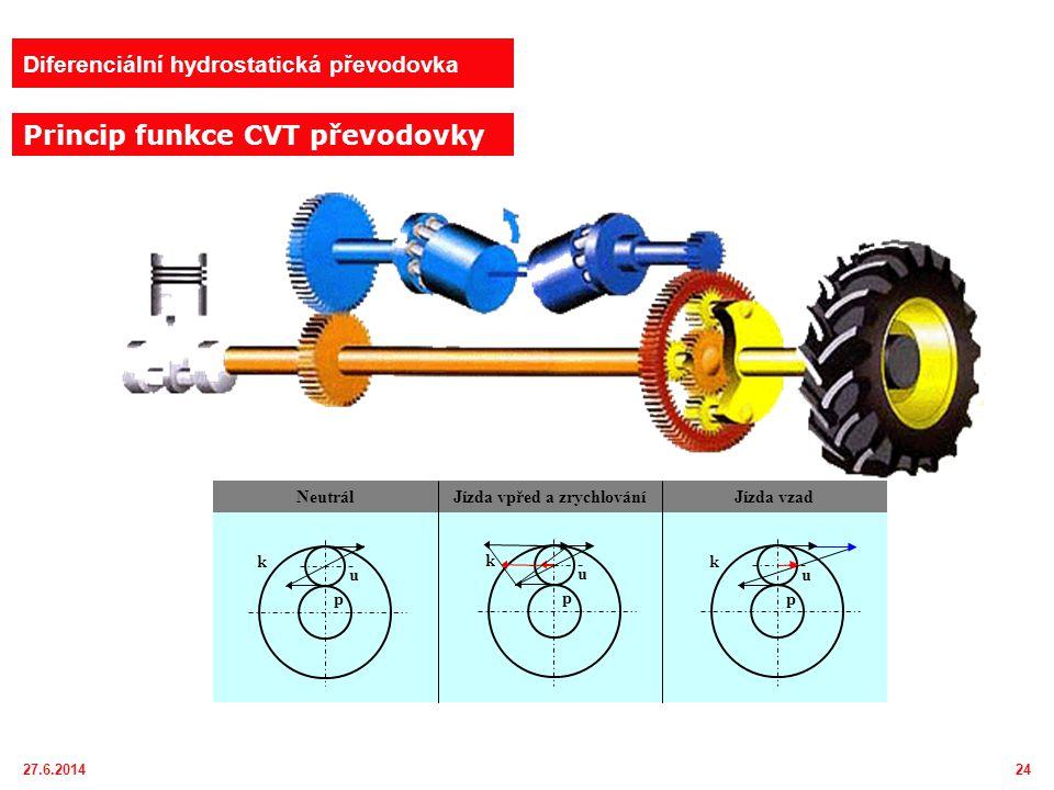 Diferenciální hydrostatická převodovka