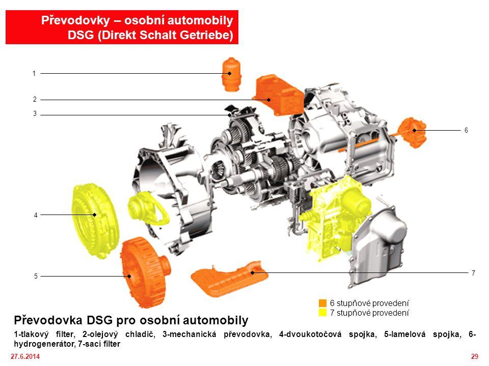 Převodovky – osobní automobily DSG (Direkt Schalt Getriebe)