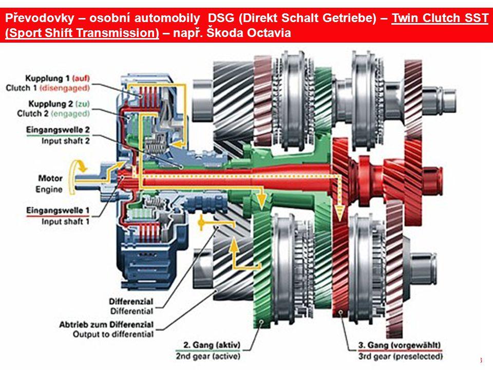 Převodovky – osobní automobily DSG (Direkt Schalt Getriebe) – Twin Clutch SST (Sport Shift Transmission) – např. Škoda Octavia