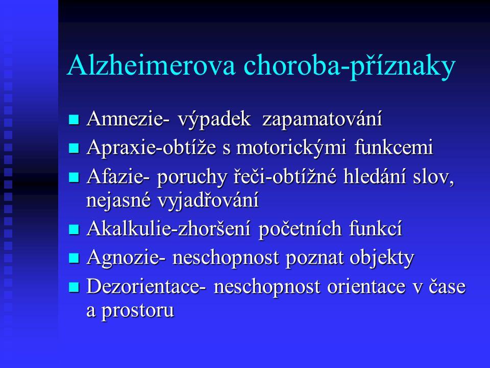 Alzheimerova choroba-příznaky