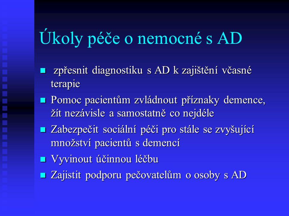 Úkoly péče o nemocné s AD