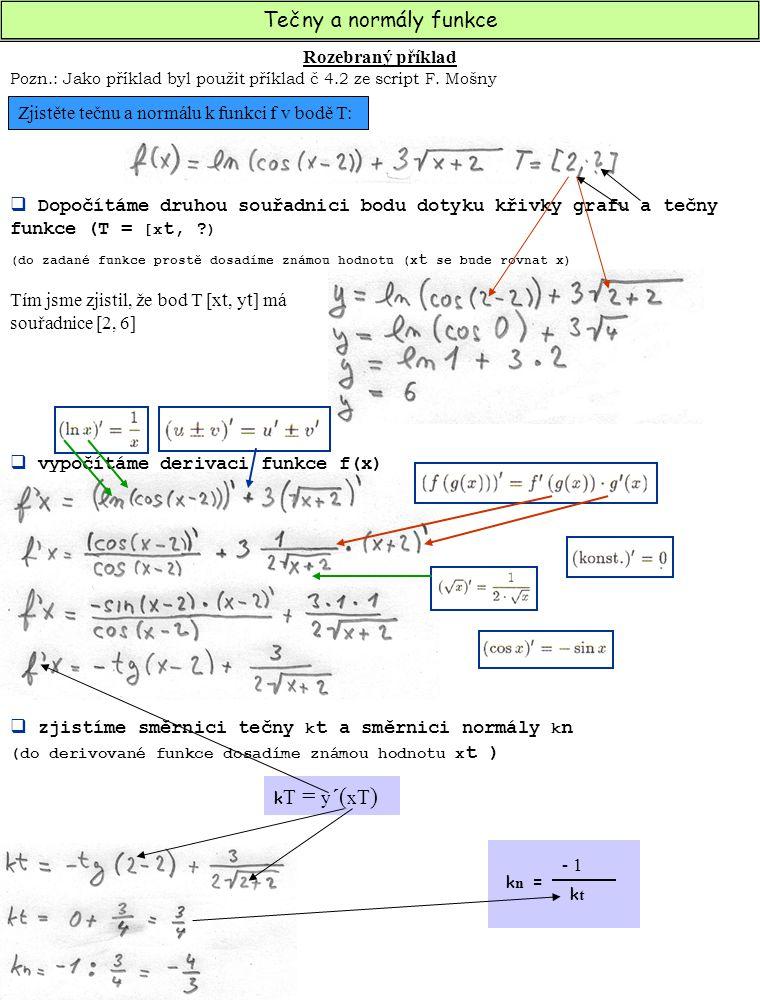 Tečny a normály funkce Rozebraný příklad