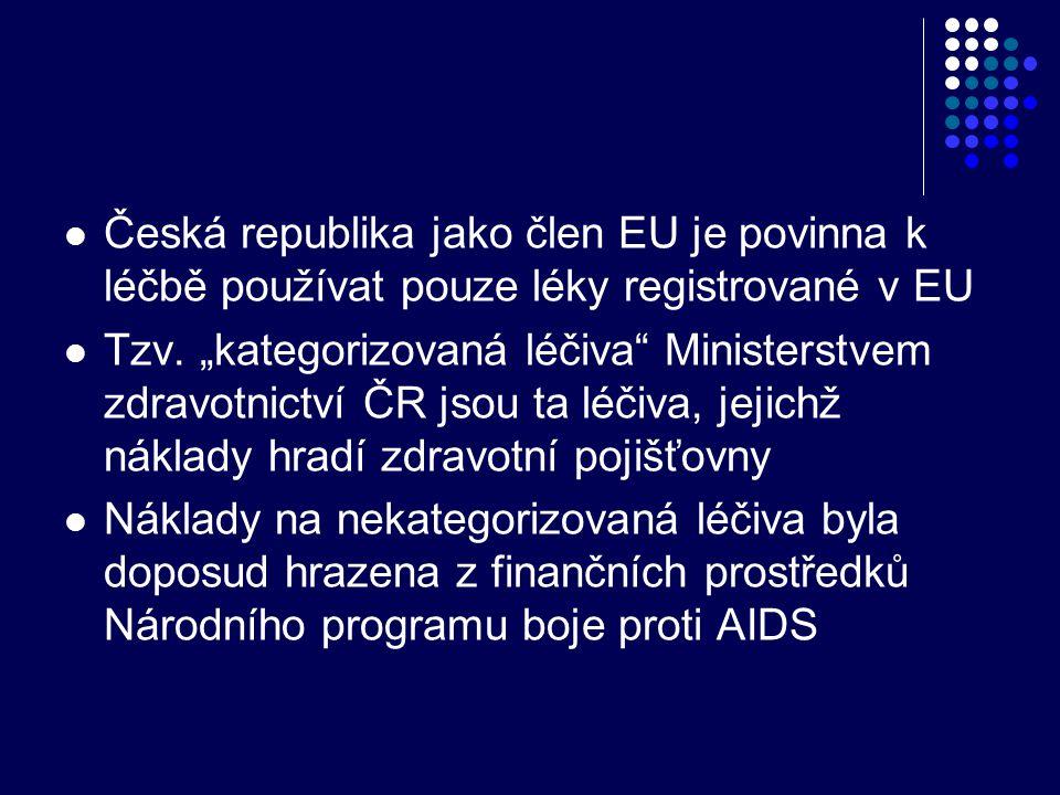 Česká republika jako člen EU je povinna k léčbě používat pouze léky registrované v EU