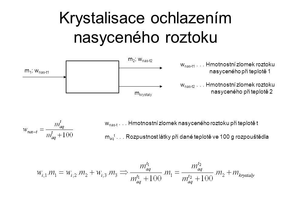 Krystalisace ochlazením nasyceného roztoku