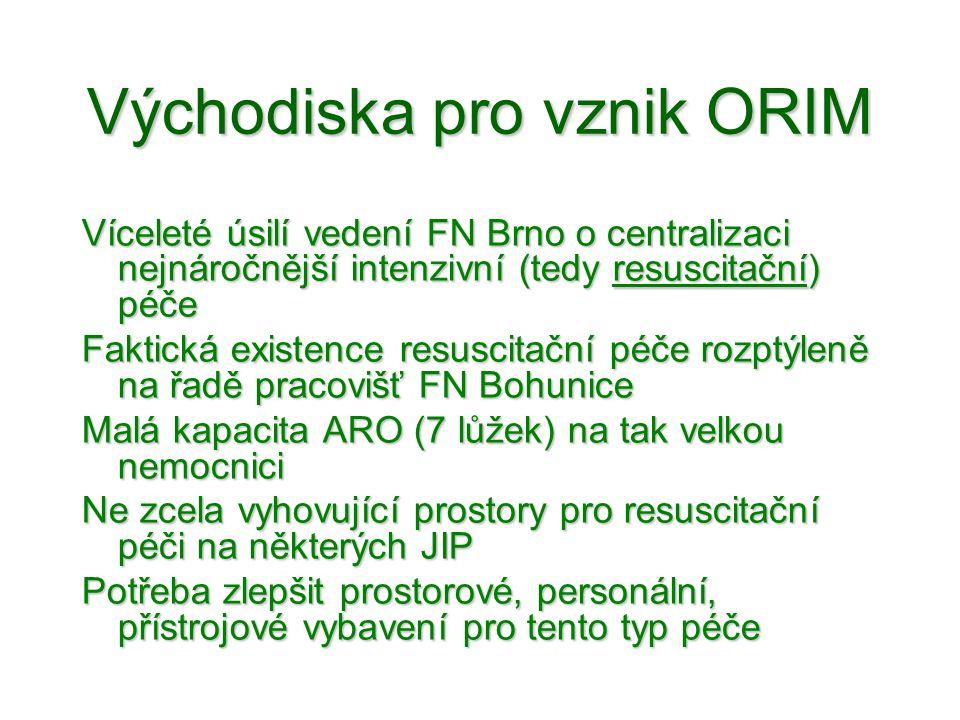 Východiska pro vznik ORIM
