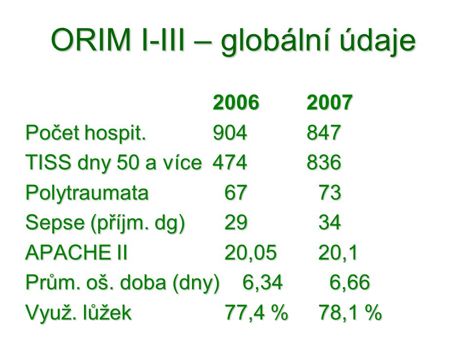 ORIM I-III – globální údaje