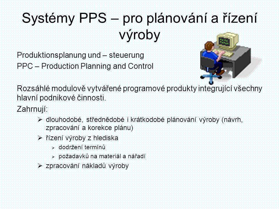Systémy PPS – pro plánování a řízení výroby