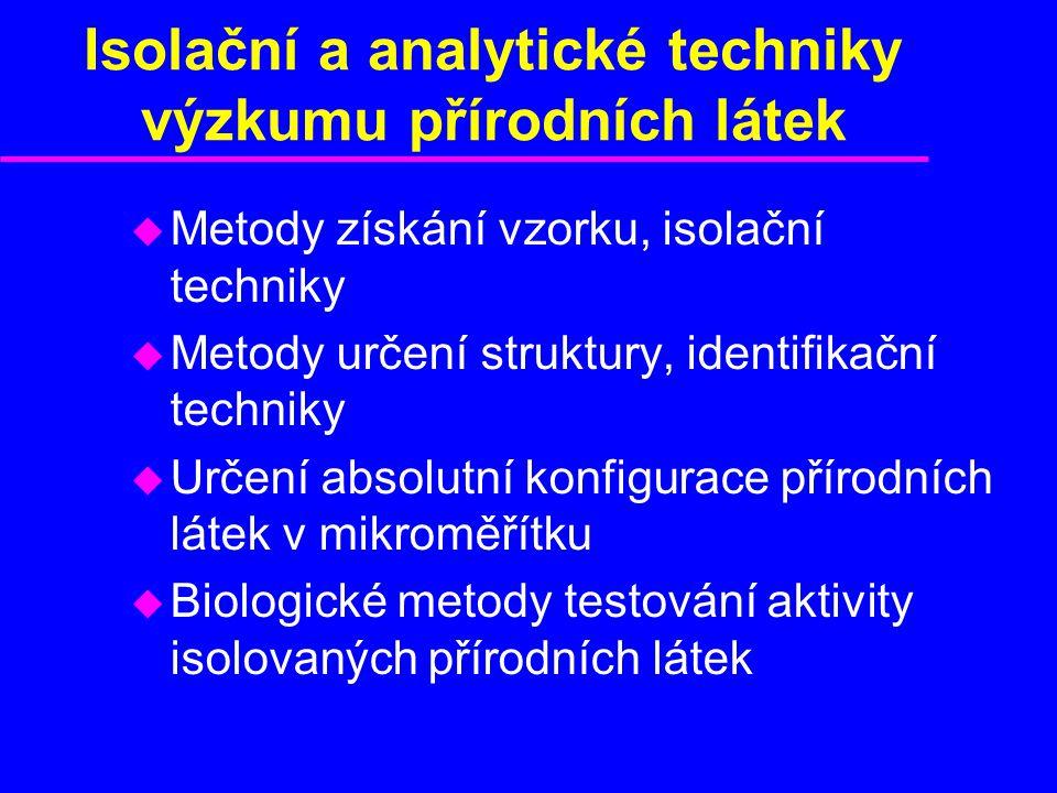 Isolační a analytické techniky výzkumu přírodních látek
