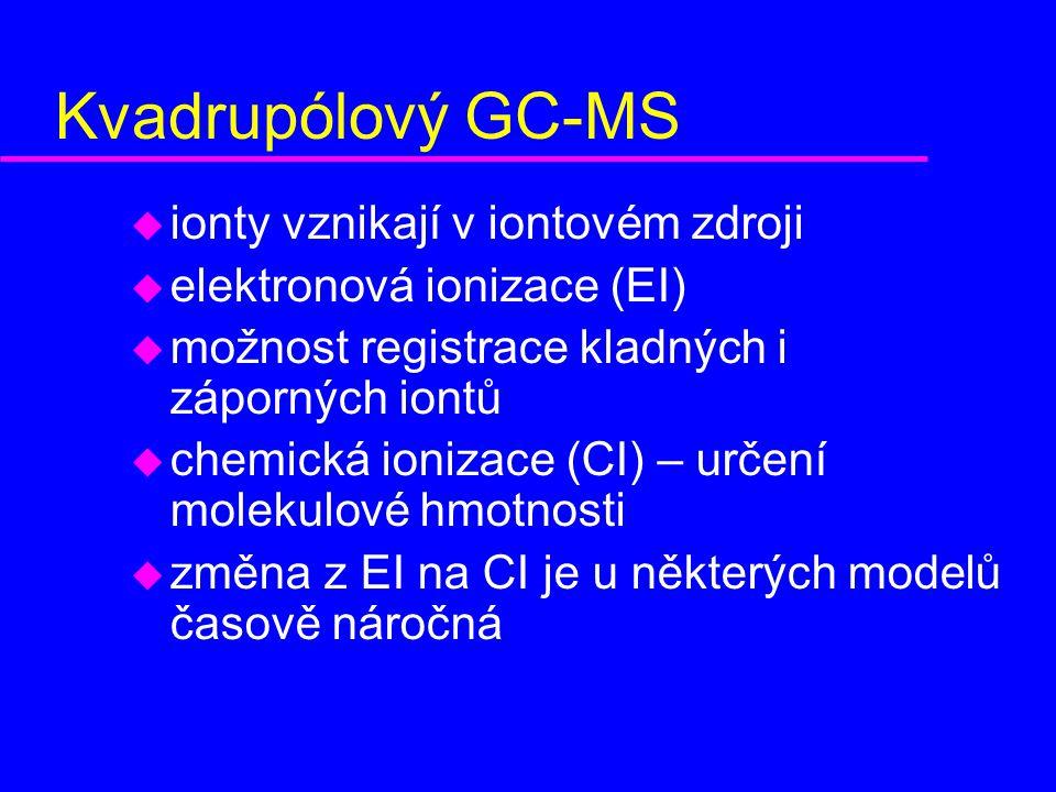 Kvadrupólový GC-MS ionty vznikají v iontovém zdroji